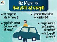 भारत में मिड-साइज एसयूवी लेकर आएगी सुजुकी, कर्नाटक स्थित टोयोटा प्लांट में हो सकता है प्रोडक्शन|टेक & ऑटो,Tech & Auto - Dainik Bhaskar