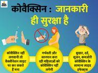 अगर आपको बुखार है, गंभीर एलर्जी है तो भारत बायोटेक की कोवैक्सिन न लगवाएं|वैक्सीन ट्रैकर,Coronavirus - Dainik Bhaskar