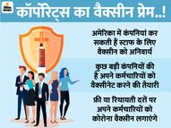 सरकार ने वैक्सीन लगाना आपकी मर्जी पर छोड़ा, पर कंपनी ने कर्मचारियों के लिए अनिवार्य किया तो.. ?|वैक्सीन ट्रैकर,Coronavirus - Dainik Bhaskar