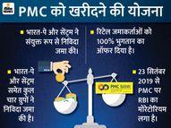 संकटग्रस्त PMC बैंक के ग्राहकों को 100% भुगतान कर सकता है भारतपे, RBI ने लगा रखा है प्रतिबंध|बिजनेस,Business - Dainik Bhaskar