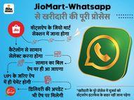 70 लाख किराना दुकानदारों पर रिलायंस की नजर, 6 महीने में लोग वॉट्सऐप से खरीदारी कर सकेंगे|बिजनेस,Business - Money Bhaskar