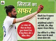 सिराज ने पिता को खोया, नस्लीय टिप्पणियां सहीं, इसके बावजूद सीरीज में भारत के सबसे सफल बॉलर बने|क्रिकेट,Cricket - Dainik Bhaskar