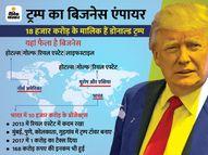 प्रेसिडेंट बनने से पहले 27 हजार करोड़ रुपए के मालिक थे, 4 साल में संपत्ति 8770 करोड़ घटी; भारत उनका दूसरा बड़ा बिजनेस हब|बिजनेस,Business - Money Bhaskar