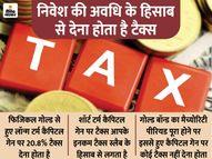 सोने और प्रॉपर्टी में निवेश से होने वाले प्रॉफिट पर भी देना होता है 21% तक का टैक्स|कंज्यूमर,Consumer - Money Bhaskar
