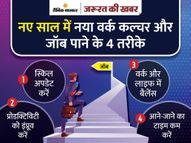 इस साल से बदलने लगेगा जॉब कल्चर, 50% तक काम घर से होगा; जानें कैसे करें नई नौकरियों की तैयार?|ज़रुरत की खबर,Zaroorat ki Khabar - Dainik Bhaskar