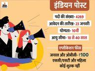 ग्रामीण डाक सेवक के 4269 पदों पर भर्ती के लिए 10वीं पास करें अप्लाई, 23 जनवरी आवेदन की आखिरी तारीख|करिअर,Career - Dainik Bhaskar