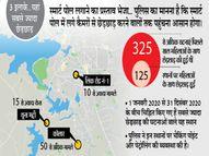 महिलाओं के लिए सुरक्षित नहीं है कोलार, 1 साल में 50 से ज्यादा छेड़छाड़ के मामले|भोपाल,Bhopal - Dainik Bhaskar