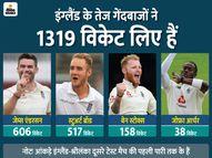इंग्लैंड को फास्ट बॉलर्स पर भरोसा, इसी स्ट्रैटजी से 16 साल पहले ऑस्ट्रेलिया और 20 साल पहले द. अफ्रीका हमें हरा चुका|क्रिकेट,Cricket - Dainik Bhaskar