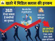 कोरोना के दौर में कंपनियों को हुआ रिकॉर्ड मुनाफा; लेकिन अब हालत बिगड़ी, मिडिल क्लास की कमाई से पैसे काटकर हो सकती भरपाई|ओरिजिनल,DB Original - Dainik Bhaskar