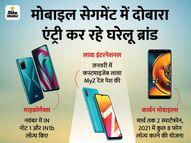 सस्ते स्मार्टफोन के साथ बाजार में कमबैक कर रही हैं माइक्रोमैक्स-लावा जैसी कंपनियां , 2020 में 1% से भी कम हो गई थी इनकी बाजार हिस्सेदारी|टेक & ऑटो,Tech & Auto - Dainik Bhaskar