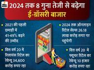 2024 तक 1.31 लाख करोड़ रुपए से ज्यादा का हो जाएगा ई-ग्रॉसरी मार्केट, 2020 में 60 फीसदी की बढ़ोतरी हुई|टेक & ऑटो,Tech & Auto - Dainik Bhaskar