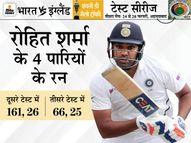 86 साल में सबसे कम ओवर में खत्म हुआ मैच, 1945 के बाद एक टेस्ट में सबसे कम गेंदें खेली गईं क्रिकेट,Cricket - Dainik Bhaskar