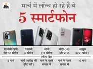 इस महीने लॉन्च होंगे ये 5 स्मार्टफोन, 10-50 हजार रुपए के बीच होगी कीमत; देखें आपके लिए कौन सा बेहतर|टेक & ऑटो,Tech & Auto - Dainik Bhaskar
