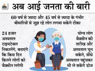 आम लोगों का टीकाकरण आज से, सुबह 9 बजे से शुरू होगा CO-WIN पोर्टल और आरोग्य सेतु ऐप पर रजिस्ट्रेशन|देश,National - Dainik Bhaskar