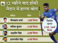 जर्मनी को उसी के घर में 6-1 से हराया, यंग प्लेयर विवेक ने लगातार मिनट में 2 गोल दागे|स्पोर्ट्स,Sports - Dainik Bhaskar