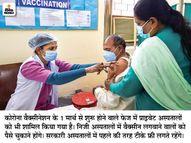 देशभर में कोरोना वैक्सीनेशन का दूसरा फेज आज से, सुबह 9 बजे से कोविन पोर्टल पर रजिस्ट्रेशन शुरू होगा|देश,National - Dainik Bhaskar