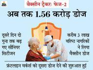 फेज-2 में वैक्सीनेशन ने पकड़ी रफ्तार, दूसरे दिन लगे 7.68 लाख डोज; दो दिन में बढ़ गए 40% डोज|देश,National - Dainik Bhaskar