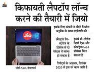 अब सस्ता लैपटॉप लॉन्च करने की तैयारी में जियो, जियोओएस और 4G कनेक्टिविटी से लैस होगा|बिजनेस,Business - Money Bhaskar
