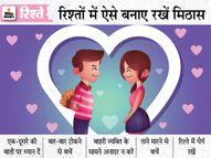 अपनी कुछ आदतों में बदलाव लाकर, थोड़ा कम बोल कर और एक-दूसरे को समझ कर रिश्तों में लाई जा सकती है मिठास रिश्ते,Rishtey - Dainik Bhaskar