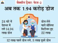 भारत में पहली बार एक दिन में कोरोना वैक्सीन के 15 लाख डोज लगे|देश,National - Money Bhaskar