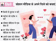सोशल मीडिया पर अपने रिश्ते की किसी और के रिश्ते से तुलना न करें, रखें इन बातों का ध्यान रिश्ते,Rishtey - Dainik Bhaskar