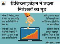 कंप्यूटर सॉफ्टवेयर-हार्डवेयर सेक्टर में चार गुना बढ़ा FDI, अप्रैल-दिसंबर 2020 में 1.78 लाख करोड़ रु. का विदेशी निवेश आया|मार्केट,Market - Money Bhaskar