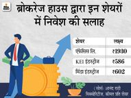 निवेशकों के लिए चुनिंदा शेयरों पर खरीदारी की सलाह, मिलेगा 12% तक का रिटर्न|मार्केट,Market - Dainik Bhaskar