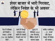 बाजार में गिरावट से BSE की मार्केट वैल्यू 2 लाख करोड़ रुपए घटी, जानिए एक्सपर्ट्स किन सेक्टर्स में दे रहे निवेश की सलाह|मार्केट,Market - Dainik Bhaskar
