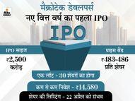 निवेशकों के लिए IPO में निवेश का अच्छा मौका, अप्रैल-जून के बीच आएंगे 10-15 इश्यू|मार्केट,Market - Dainik Bhaskar