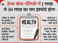 बजाज आलियांज ने लांच की पॉलिसी, शुरुआती चरण में भी बीमारियां होंगी कवर|मार्केट,Market - Dainik Bhaskar
