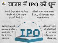 लोढ़ा डेवलपर्स के IPO में निवेश का आज आखिरी मौका; श्रीराम प्रॉपर्टीज और पॉलिसी बाजार भी लाएंगे IPO, फ्लिपकार्ट की तैयारी US में लॉन्चिंग की|मार्केट,Market - Dainik Bhaskar