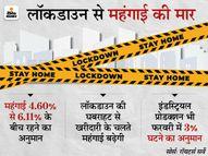 घबराहट में हो रही खरीदारी से बढ़ेगी महंगाई, GDP को सपोर्ट देने के लिए ब्याज दरें स्थाई रखने को मजबूर RBI इकोनॉमी,Economy - Dainik Bhaskar