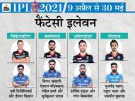 स्पिन फ्रेंडली पिच पर चहल और चाहर हो सकते हैं अहम, टॉप ऑर्डर के बल्लेबाज दिला सकते हैं ज्यादा पॉइंट्स|IPL 2021,IPL 2021 - Dainik Bhaskar