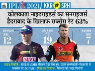 सीजन में सिर्फ 2 विदेशी कप्तान, दोनों आमने-सामने; हैदराबाद पिछले सीजन में मिली दो हार का बदला लेने उतरेगी|IPL 2021,IPL 2021 - Dainik Bhaskar