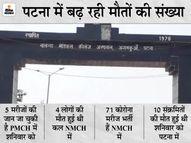 फुलवारी, अरवल और भोजपुर के मरीजों की गई जान, कल यहां हुई थी 4 संक्रमितों की मौत|पटना,Patna - Dainik Bhaskar