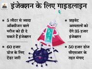 जिस मरीज को 5 लीटर से ज्यादा ऑक्सीजन की जरूरत होगी, उसे दिया जाएगा जीवनरक्षक दवा का डोज भोपाल,Bhopal - Dainik Bhaskar