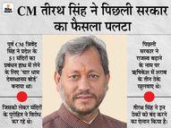बद्रीनाथ समेत 51 मंदिर सरकारी कब्जे से मुक्त, VHP ने कहा- दूसरे राज्य भी अमल करें नहीं तो बड़ा आंदोलन होगा|ओरिजिनल,DB Original - Dainik Bhaskar