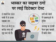 भरतपुर-अलवर-भिवाड़ी के 150 गांवों में 8000 साइबर फ्रॉड रोज लूट रहे 2.4 करोड़; झोपड़ियों में चल रहे कॉल सेंटर|जयपुर,Jaipur - Dainik Bhaskar