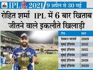 2011 में मुंबई टीम से जुड़े रोहित, दो साल बाद कप्तान बने, अब तक पांच बार दिला चुके हैं खिताब|IPL 2021,IPL 2021 - Dainik Bhaskar