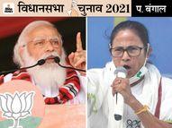 BJP-TMC के दावों के बीच अब ये बात भी जोर पकड़ रही है कि कहीं बंगाल के नतीजे त्रिशंकु तो नहीं होंगे|पश्चिम बंगाल,West Bengal - Dainik Bhaskar