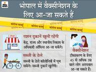 किराना की होम डिलीवरी, दूध-सब्जी की बिक्री होगी, पेट्रोल पंप खुलेंगे; शराब दुकानें और मंदिर रहेंगे बंद|भोपाल,Bhopal - Dainik Bhaskar