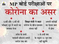 8वीं तक के स्कूल 15 जून तक बंद रखने का भी विचार, प्रैक्टिकल एग्जाम के लिए समय का बंधन समाप्त|भोपाल,Bhopal - Dainik Bhaskar