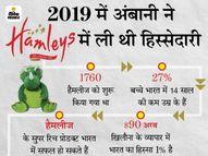 भारत में 3 साल में 500 से अधिक दुकानें खोलेगी हैमलीज, वर्षों से घाटे में चल रही है इकोनॉमी,Economy - Dainik Bhaskar