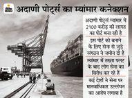 अमेरिकी बाजार ने अदाणी पोर्ट्स को इंडेक्स से बाहर किया, म्यांमार की सेना से कारोबारी संबंध का लगाया आरोप इकोनॉमी,Economy - Dainik Bhaskar