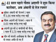 शेयरों में भारी गिरावट का असर, 6 लिस्टेड कंपनियों में अदाणी का हिस्सा 4.48 लाख करोड़ हुआ इकोनॉमी,Economy - Dainik Bhaskar