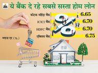 कोटक महिंद्रा बैंक 6.65% पर देता रहेगा होम लोन, यहां देखें इस ब्याज दर पर लोन लेने पर कितना देना होगा ब्याज कंज्यूमर,Consumer - Dainik Bhaskar