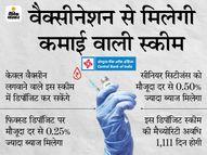 वैक्सीन लगवाने वालों को FD पर 0.25% ज्यादा ब्याज, वरिष्ठ नागरिकों को 0.50% एक्स्ट्रा ब्याज; सेंट्रल बैंक की स्कीम|यूटिलिटी,Utility - Dainik Bhaskar