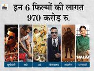 सिनेमा पर फिर संकट, लॉकडाउन और नाइट कर्फ्यू से 11 फिल्मों की रिलीज अटकी, बॉलीवुड के 1100 करोड़ फंसे|बॉलीवुड,Bollywood - Dainik Bhaskar