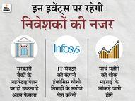 डॉ. भीमराव अम्बेडकर जयंती पर आज शेयर और करेंसी मार्केट बंद, लेकिन निवेशकों के लिए अहम रहेंगे ये इवेंट्स इकोनॉमी,Economy - Dainik Bhaskar