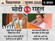 कांग्रेस सांसद ने कहा- प्रधानमंत्री थाली बजाकर कोरोना भगा रहे हैं, ममता कहती हैं खेला होबे; ये क्या ड्रामा है?|देश,National - Dainik Bhaskar